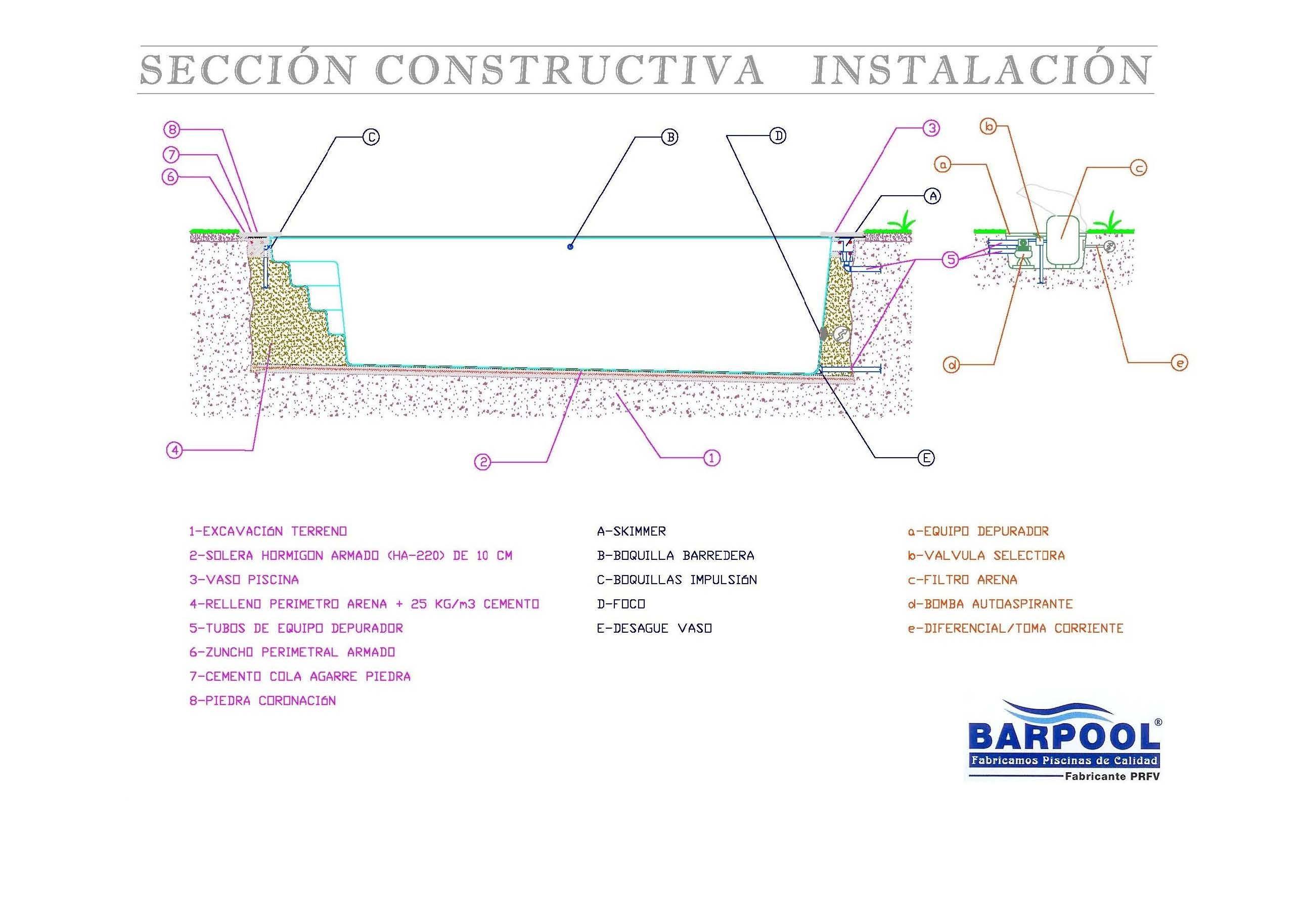 Seccion construtiva piscina