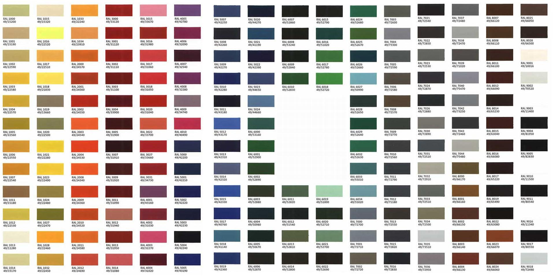 Tabla de Colores RAL Personalizables
