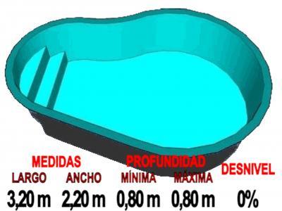 Piscinas de fibra piscina de poliester piscinas de for Medidas de una alberca pequena